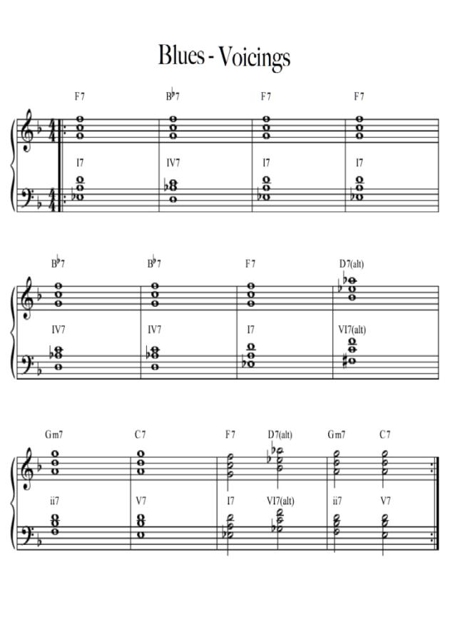 blues voicings